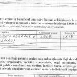 Neconcordanțe în declarațiile de avere ale șefului Inspectoratului Județean de Poliție Călărași, comisar șef Marian Iorga